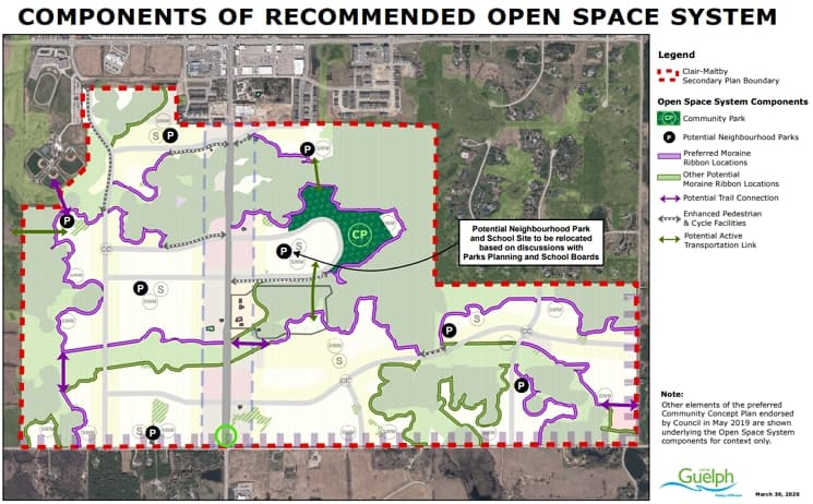 Download PDF of components of recommended open space system